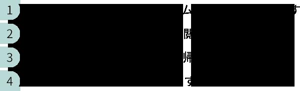 1.リフォームの施工写真を展示しております。2.インテリア雑誌・専門誌が閲覧可能です。3.リフォームの資料をお持ち帰りいただけます。4.リフォームの相談が可能です。